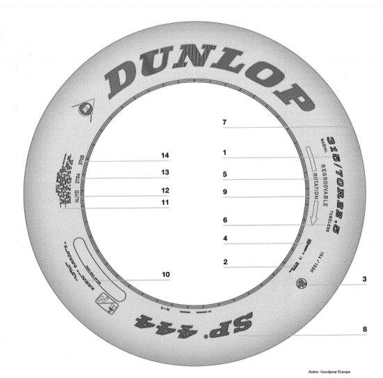 Značenie pneumatík pre nákladné vozidlá