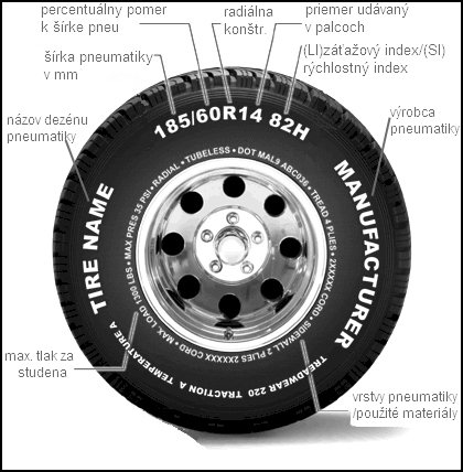 údaje na pneumatike SEGAT