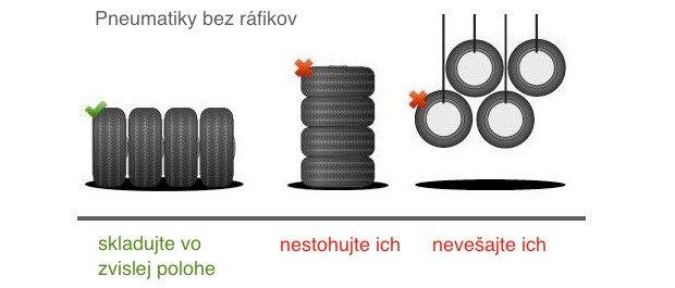 Skladovanie pneumatik