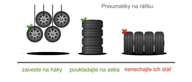 Skladovanie pneumatik 2